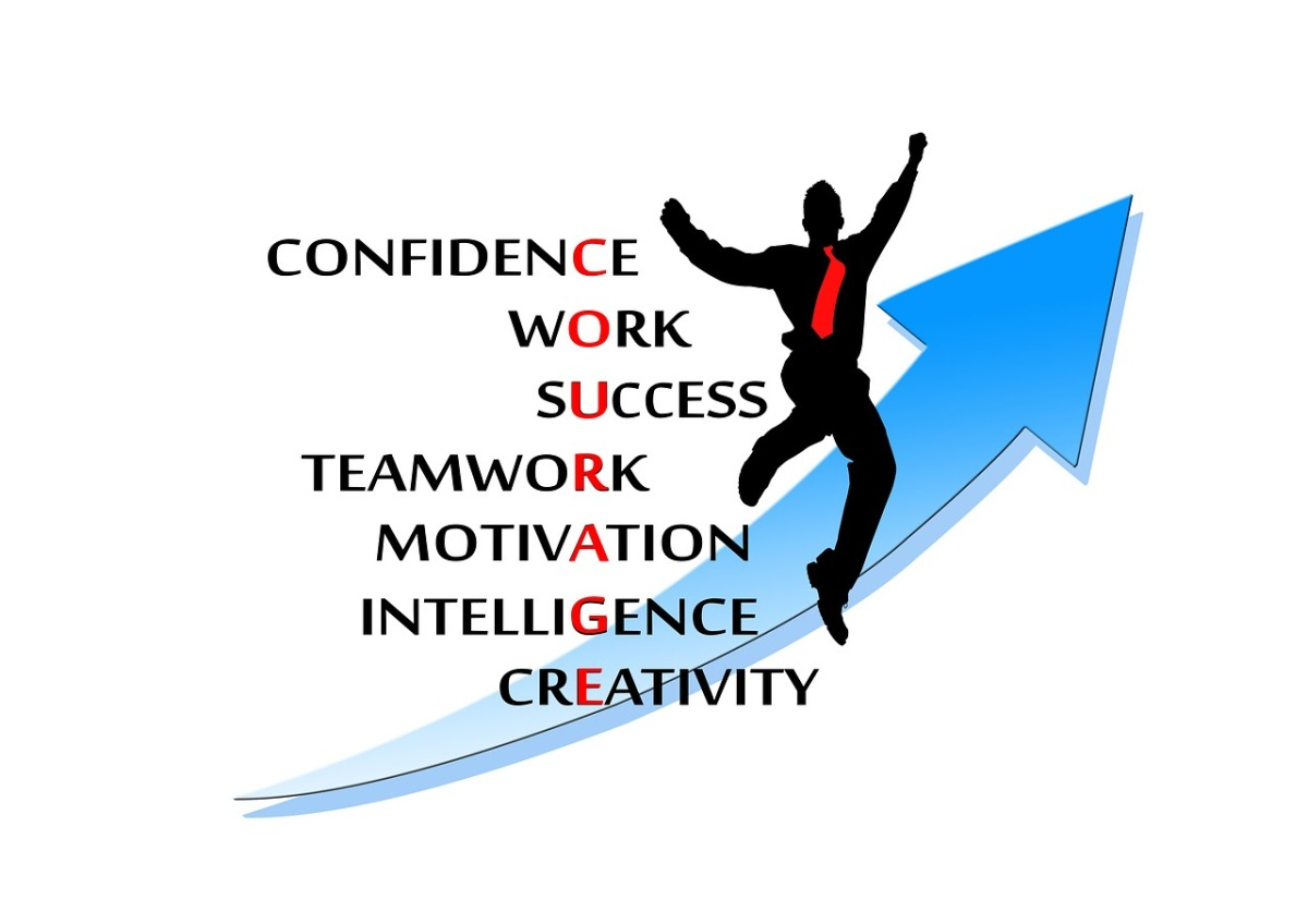 teamwork and success essay Need to write a paper story importance of teamwork essay teamwork is the ultimate key to the organistions success the issue of teamwork 4 ways to display.